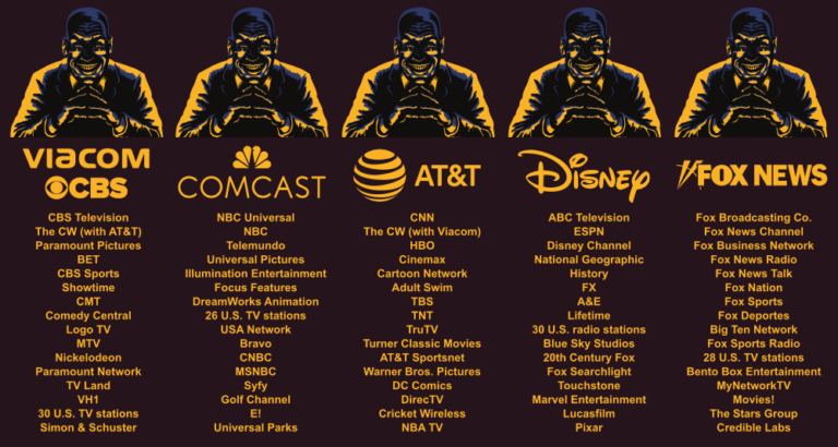 corporate media consolidation